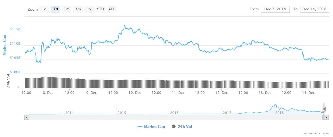CoinMarketCap-100-milliards