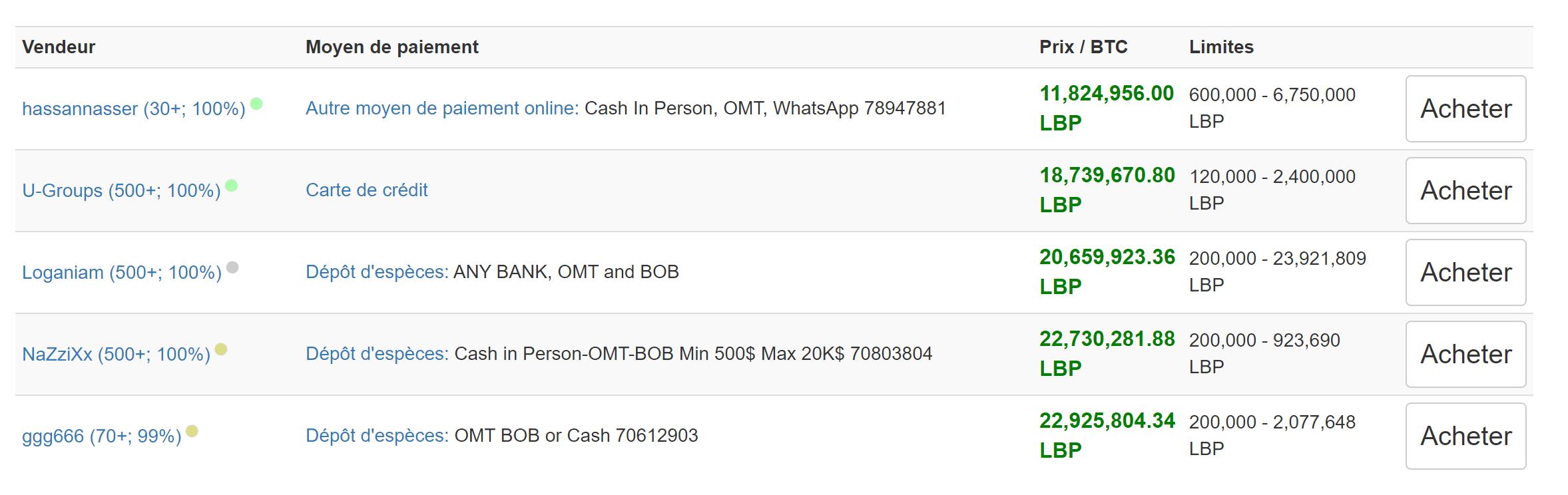 BTC-Localbitcoin-20200425