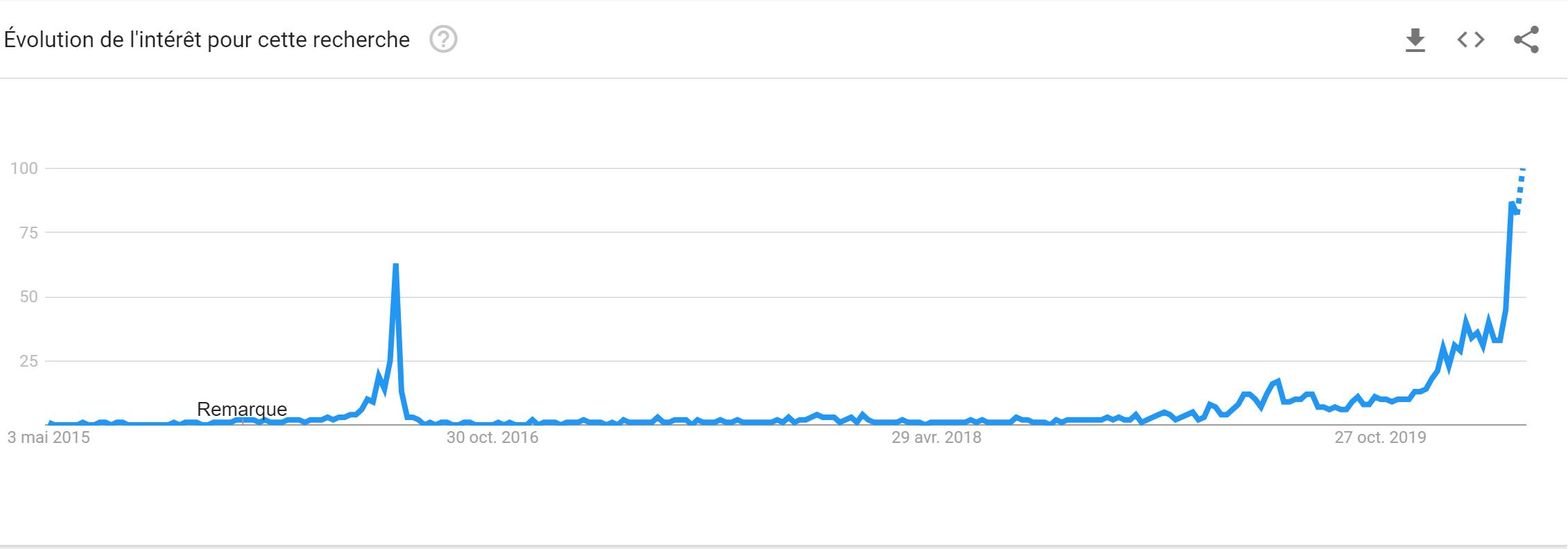 Bitcoin-Halving-BTC-2020-google-search-1